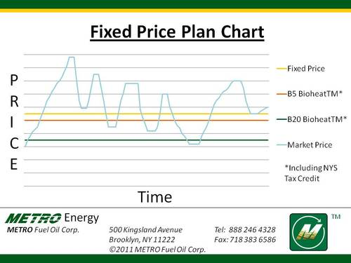 fixed+price+plan+chart.jpg