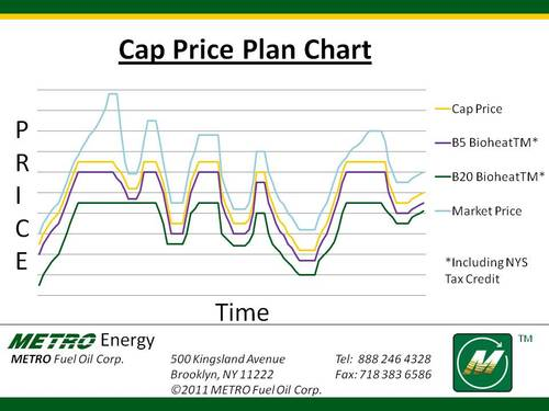 cap+price+plan+chart.jpg